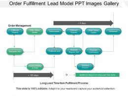 order_fulfillment_lead_model_ppt_images_gallery_Slide01
