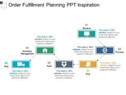 order_fulfillment_planning_ppt_inspiration_Slide01