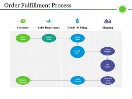 Order Fulfillment Process Powerpoint Slide Introduction