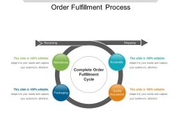 Order Fulfillment Process Ppt Model