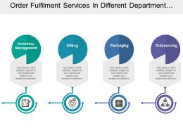Order Fulfillment Services In Different Department Of Inventory Management Packaging And Outsourcing