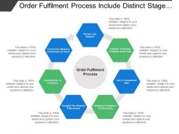 Order Fulfilment Process Include Distinct Stages Of