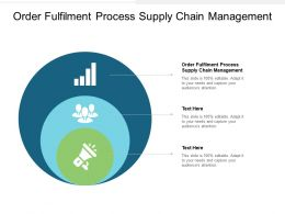 Order Fulfilment Process Supply Chain Management Ppt Powerpoint Presentation Professional Brochure Cpb