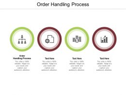 Order Handling Process Ppt Powerpoint Presentation Outline Template Cpb