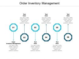 Order Inventory Management Ppt Powerpoint Presentation Gallery Icons Cpb