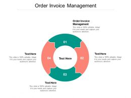 Order Invoice Management Ppt Powerpoint Presentation Ideas Introduction Cpb