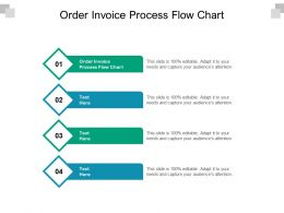 Order Invoice Process Flow Chart Ppt Powerpoint Presentation File Sample Cpb