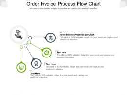 Order Invoice Process Flow Chart Ppt Powerpoint Presentation Layouts Graphics Template Cpb
