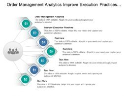 Order Management Analytics Improve Execution Practices Tech Architecture