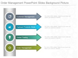 Order Management Powerpoint Slides Background Picture