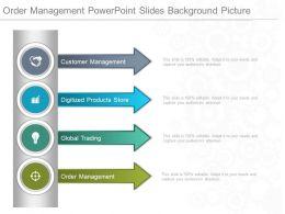 Order Management Powerpoint Slides Background Picture