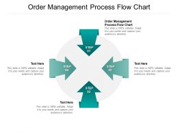 Order Management Process Flow Chart Ppt Powerpoint Presentation Slides Icon Cpb