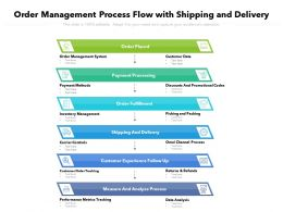 Order Management Process Flow With Shipping And Delivery