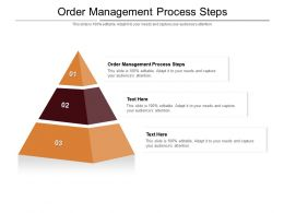 Order Management Process Steps Ppt Powerpoint Presentation Inspiration Deck Cpb