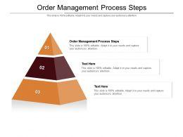 Order Management Process Steps Ppt Powerpoint Presentation Inspiration Deck Cpb