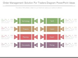 Order Management Solution For Traders Diagram Powerpoint Ideas