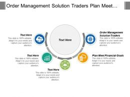 order management solution traders plan meet financial goals cpb