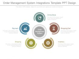 Order Management System Integrations Template Ppt Design