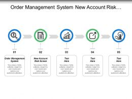Order Management System New Account Risk Screen Advertising Database