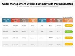 Order Management System Summary With Payment Status