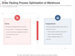 Order Packing Process Optimization At Warehouse Stock Inventory Management Ppt Introduction