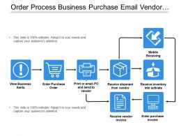 Order Process Business Purchase Email Vendor Inventory Mobile