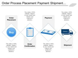Order Process Placement Payment Shipment Confirmation