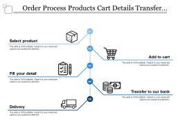 Order Process Products Cart Details Transfer Delivery