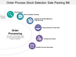 Order Process Stock Selection Sale Packing Bill