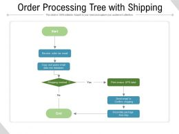 Order Processing Tree With Shipping