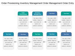 Order Provisioning Inventory Management Order Management Order Entry