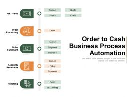 Order To Cash Business Process Automation