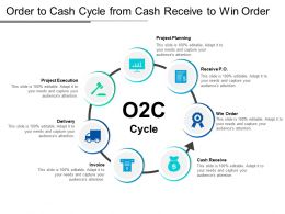 Order To Cash Cycle From Cash Receive To Win Order