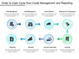 Order To Cash Cycle From Credit Management And Reporting