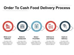 Order To Cash Food Delivery Process