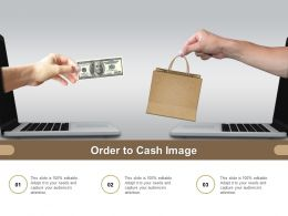 Order To Cash Image