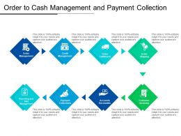 Order To Cash Management And Payment Collection