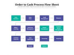 Order To Cash Process Flow Sheet