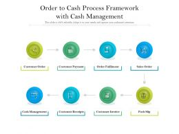 Order To Cash Process Framework With Cash Management