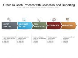 Order To Cash Process With Collection And Reporting