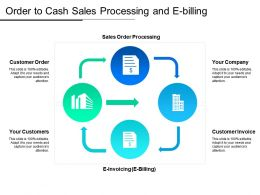 Order To Cash Sales Processing And E Billing