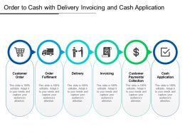 Order To Cash With Delivery Invoicing And Cash Application