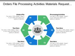 Orders File Processing Activities Materials Request List Approved Suppliers