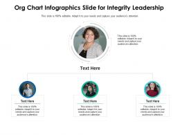 Org Chart Infographics Slide For Integrity Leadership Infographic Template