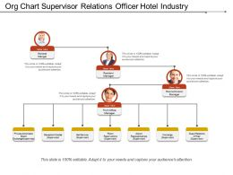 Org Chart Supervisor Relations Officer Hotel Industry