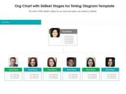 Org Chart With Skillset Stages For Timing Diagram Infographic Template