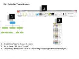 Org Charts In Powerpoint Demonstration Of Hierarchy Relationships Templates 0515