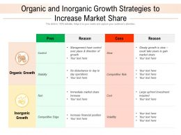 Organic And Inorganic Growth Strategies To Increase Market Share