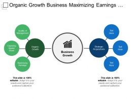 organic_growth_business_maximizing_earnings_capturing_market_share_quality_management_Slide01