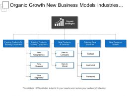 Organic Growth New Business Models Industries Product Services Company